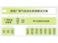 发电厂电气自动化系统解决方案
